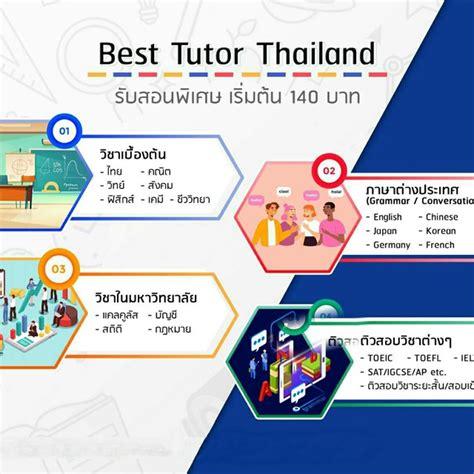 ศูนย์จัดหาติวเตอร์ Best Tutor Thailand