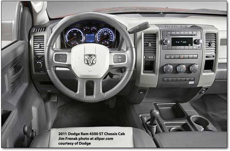 upfitter switches advice wanted dodge ram forum dodge truck forums
