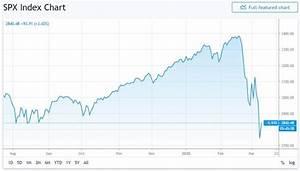 Stock Market Trends 2020 Graph Unique Market News