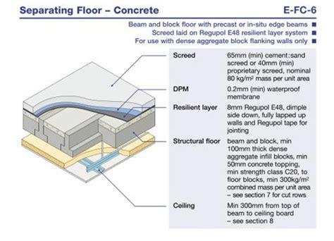 floating floor detail mexboro concrete precast concrete floors