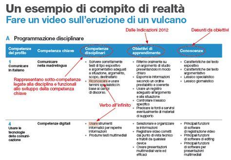 Prove D Ingresso Liceo Classico - compiti di realt 224 e progetti multidisciplinari 171 la