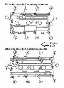 Head Gasket Repair  Head Gasket Repair 99 Honda Civic