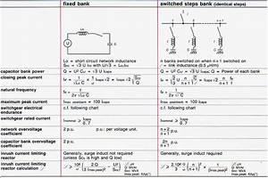 Blog Teknik  U0026 Vokasi  Pengontrolan  Pengendalian Kapasitor Bank