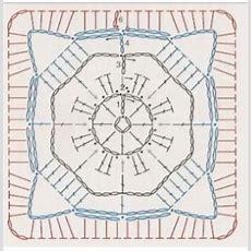 Canto Do Pano Artesanato Desafio Do Square 1130 Com Gráfico