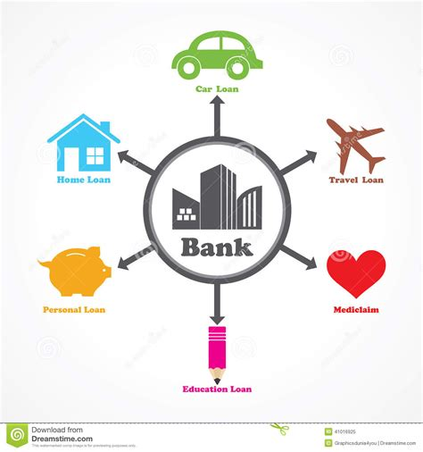 Different Type Of Loans Given By A Bank Stock Vector