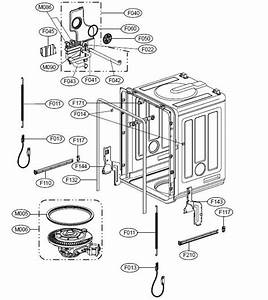 Lg Dishwasher Service Manual And Repair Guide  Choose From