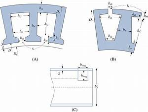 Geometrical Representations Of Single Phase Induction