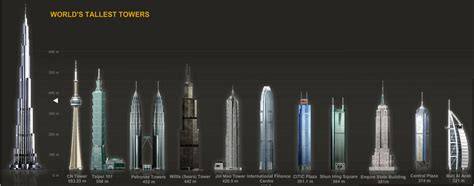 Burj Khalifa Top Floor Owner by Burj Khalifa