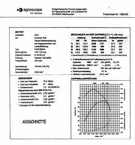 Leistung Eines Motors Berechnen : kennlinien kennen lernen ~ Themetempest.com Abrechnung
