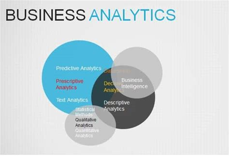 What Is Business Analytics ? Business Analytics Tools. Home Warranty Insurance California. Florida Community College At Jacksonville. Best Bandwidth Monitoring Software. Portfolio Management Software Reviews. Anatomia Humana Organos Pest Control Montreal. How To Get Into Music Production. High Density Plastic Bags Wigs Thinning Hair. Filson Gentle Dentistry First American Rental