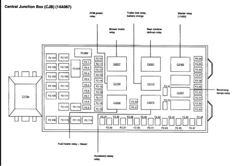 Ford Five Hundred Fuse Block Diagram by Ford Five Hundred Fuse Box Diagram Auto Electrical