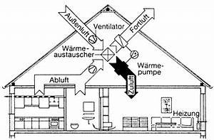 Dezentrale Lüftungsanlage Mit Wärmerückgewinnung Test : ikz haustechnik ~ Articles-book.com Haus und Dekorationen