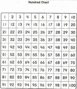 Free Printables And Games Interactive Number Charts