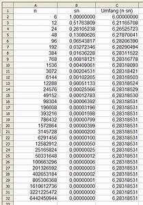 Hochzahlen Berechnen : potenzen geschickt berechnen ohne taschenrechner mathehilfe online ~ Themetempest.com Abrechnung