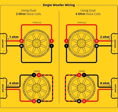 Ohm Dual Voice Coil Wiring Diagram Fuse Box