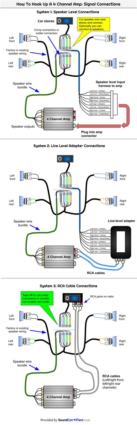 wiring diagram of car lifier car stereo lifier wiring diagram wiring library