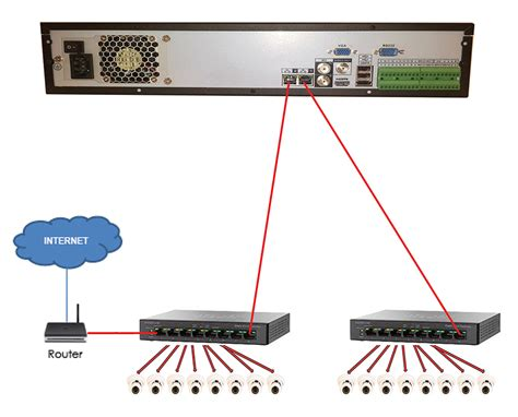 Nvr Wiring Diagram by Nvr Ip Switch Wiring Question Networking