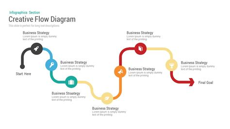 business flow diagram powerpoint template keynote