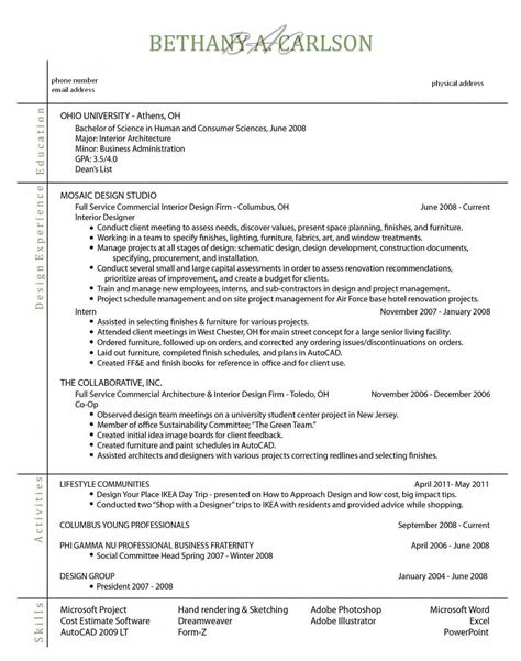 What Not To Put On A Resume by Not A Fan Of The Layout But It Has Some Info In It