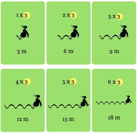 jeu pour apprendre les tables de multiplications le jeu de cartes du ballon sauteur pour apprendre les tables de multiplication