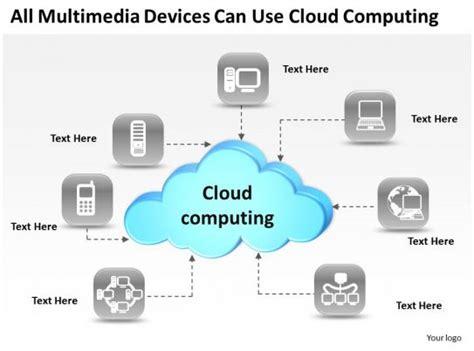strategy  examples  cloud computing
