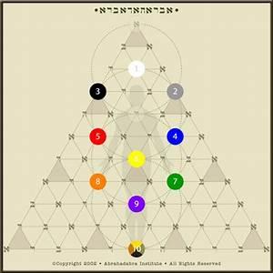 Pythagoras Revenge a Series created by m1thr0s m1thr0s