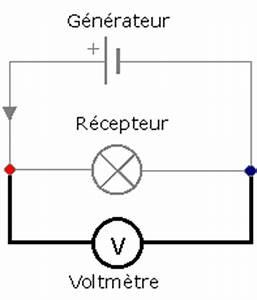 Appareil De Mesure De Tension électrique : tension ou diff rence de potentiel ~ Premium-room.com Idées de Décoration