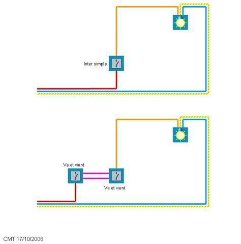 interrupteur pour le de bureau brancher interrupteur le forum électricité conseil