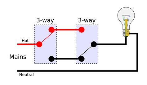 Three Way Switch Diagram Motor by File 3 Way Switches Position 3 Svg Wikimedia Commons