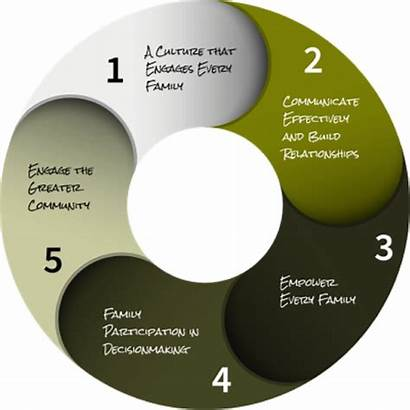 Framework Engagement Title