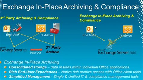 Archiving And Discovery In Microsoft Exchange 2010 Sp1 And. Plumbing Businesses For Sale. Lsat Online Practice Test Dui Laws In Georgia. Roofing Contractor Sacramento Ca. Asphalt Testing Laboratories. Insurance Accounting Terms Master Card Deals. Lipitor And Erectile Dysfunction. Mattress Stores Henderson Nv. Commercial Real Estate Investment Loans