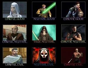 KotOR Alignment Chart by Aeliren85 on DeviantArt