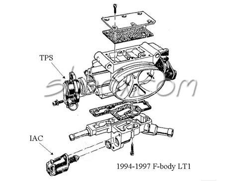 Lt1 Sensor Diagram by Oem 48 Mm Throttle Question Ls1tech Camaro And