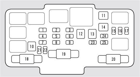 Wrg Honda Fuse Panel Diagram