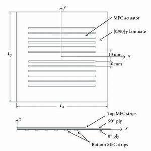 Pdf Morphing Of Bistable Composite Laminates Using
