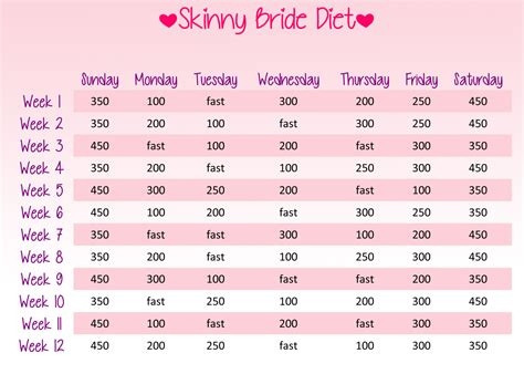 pro ana diet blog water fast diets  follow