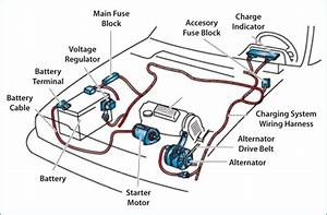 Car Parts  Electrical System Of A Car