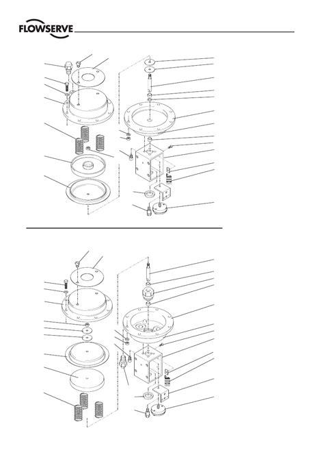 Flowserve 2 Series P0 Type Kämmer Pneumatic Actuator User