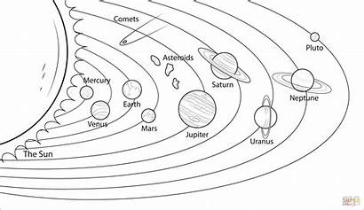 Coloring Printable Pages Solar System Planets Complete