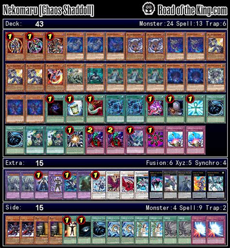 best cyber deck april 2015 pin hieratic of eset x2 gereb x3 on