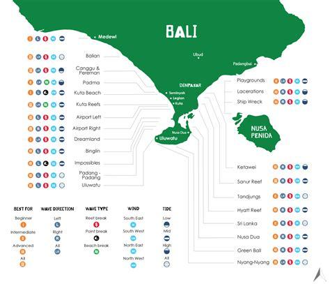 bali surf map bing