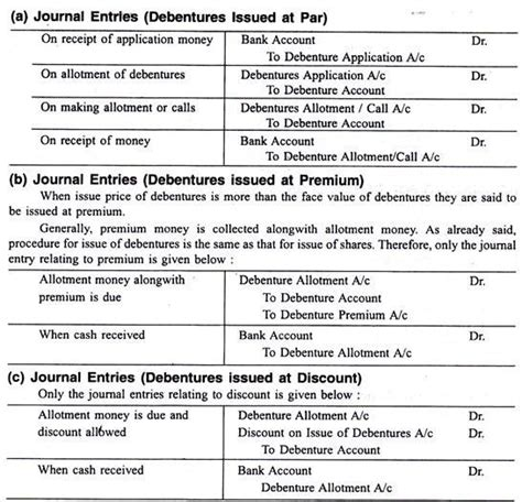 accounting entries for issue of debentures capital accounting
