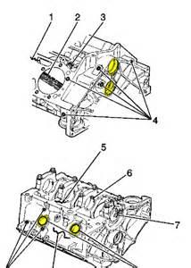 similiar 4 3 liter engine diagram keywords 4 3 liter engine diagram