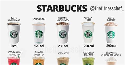 Claim now to immediately update business information and menu! Starbucks Calories Infographic | POPSUGAR Fitness