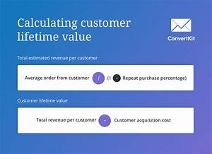 Customer Lifetime Value Berechnen : how to calculate your blog customers 39 lifetime value issue 08 money matters ~ Themetempest.com Abrechnung