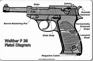 Walther P