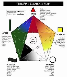 Element Metall Feng Shui : the five elements nature s design team western school of ~ Lizthompson.info Haus und Dekorationen