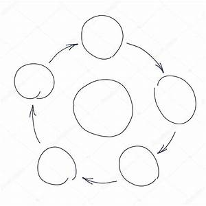 Hand Drawn Sketch Of Infographic In The Form Of Circle Process Diagram  U2014 Stock Vector  U00a9 Volha