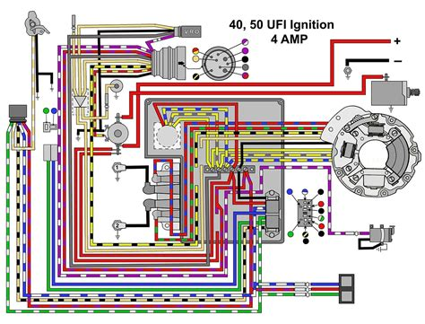 johnson outboard wiring diagram 31 wiring diagram images