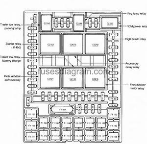 2003 Ford Expedition Eddie Bauer Fuse Box Diagram